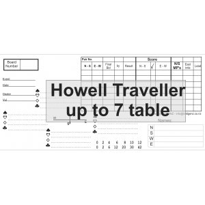 howell7table3up
